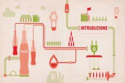 varie-Coca-Cola-2